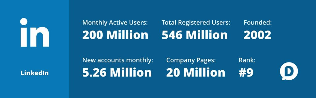 LinkedIn stats infographic by Dustin Stout